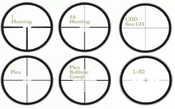 Прицельные сетки оптических прицелов Leica
